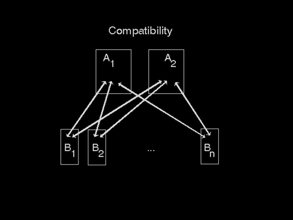 Caso 3: Compatibilità e varietà