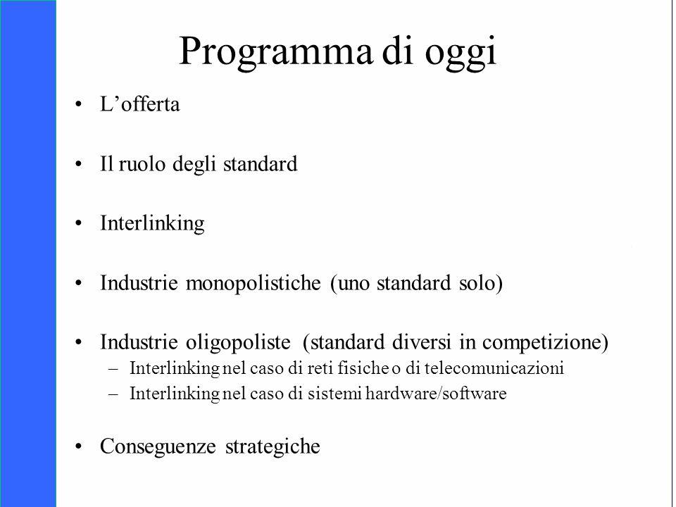 Programma di oggi L'offerta Il ruolo degli standard Interlinking