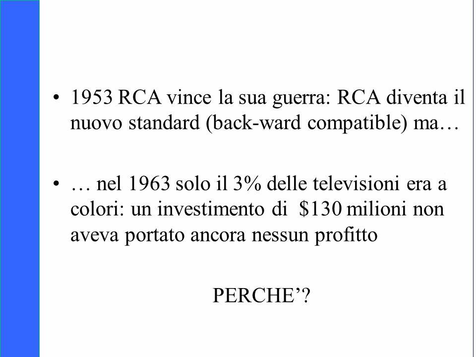 1953 RCA vince la sua guerra: RCA diventa il nuovo standard (back-ward compatible) ma…