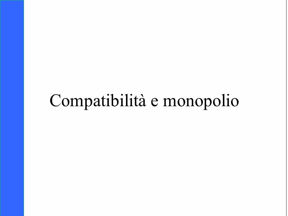 Compatibilità e monopolio