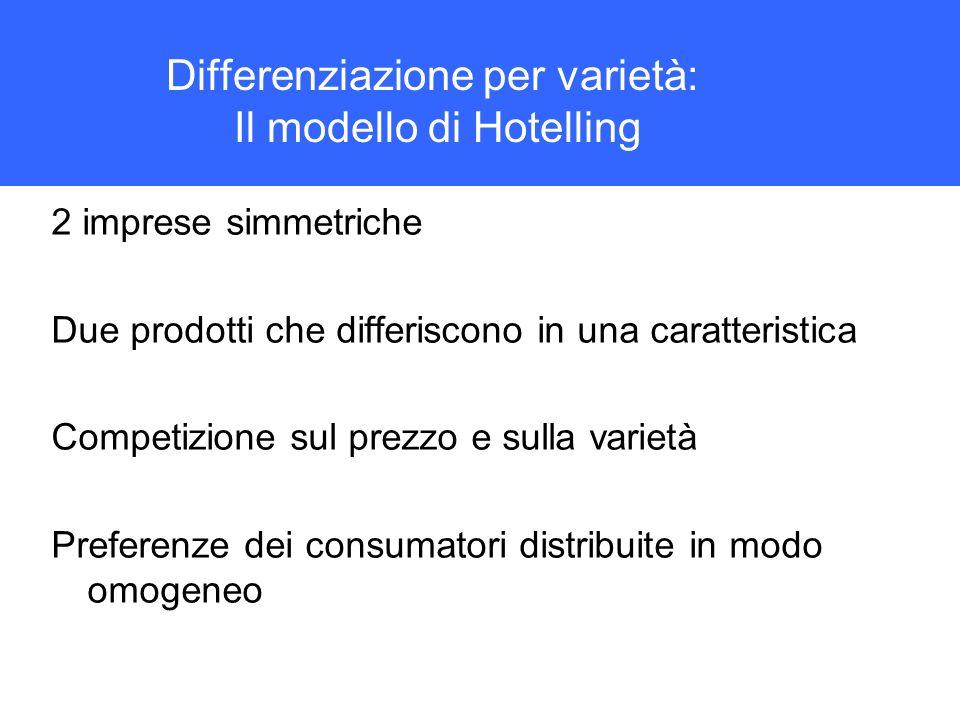 Differenziazione per varietà: Il modello di Hotelling