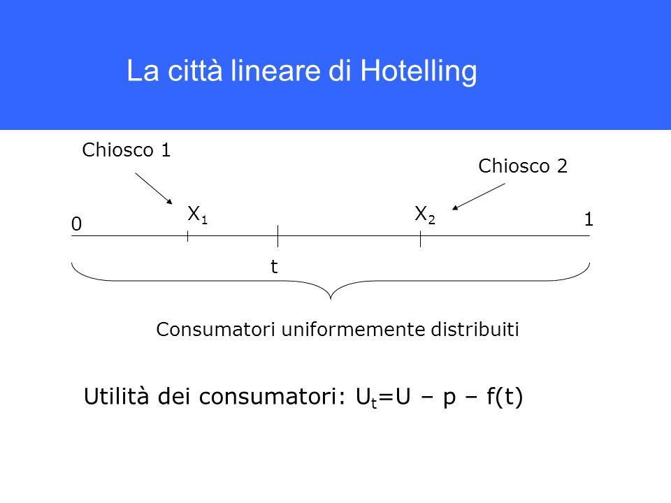 La città lineare di Hotelling