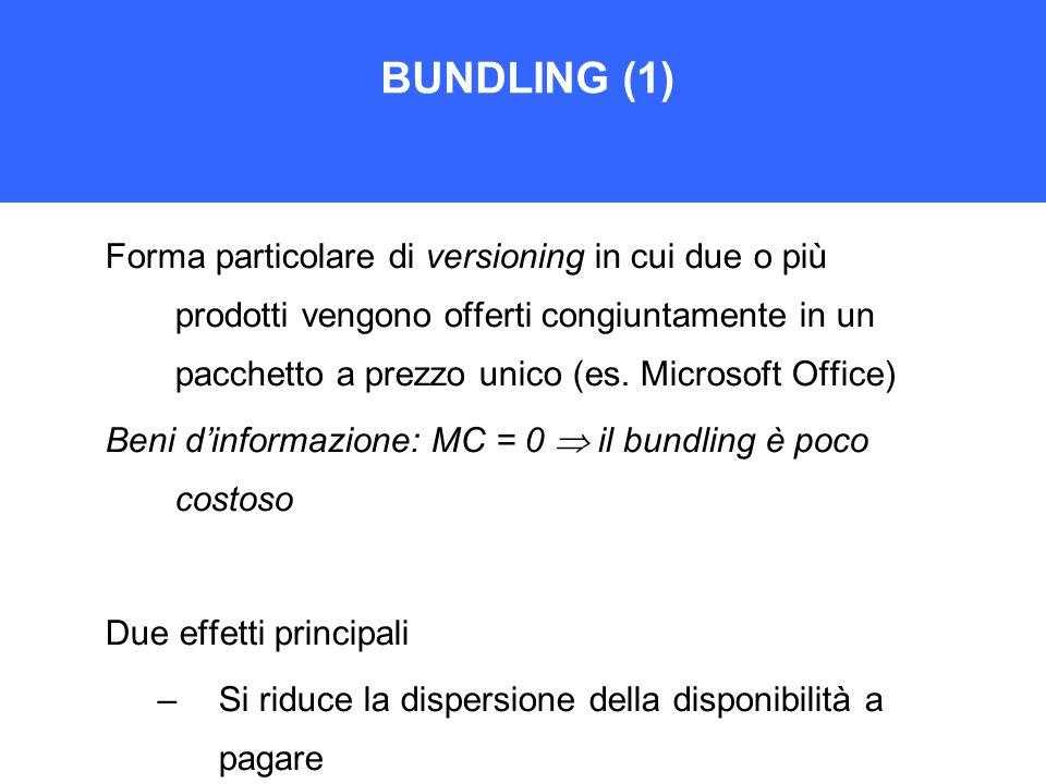 BUNDLING (1)