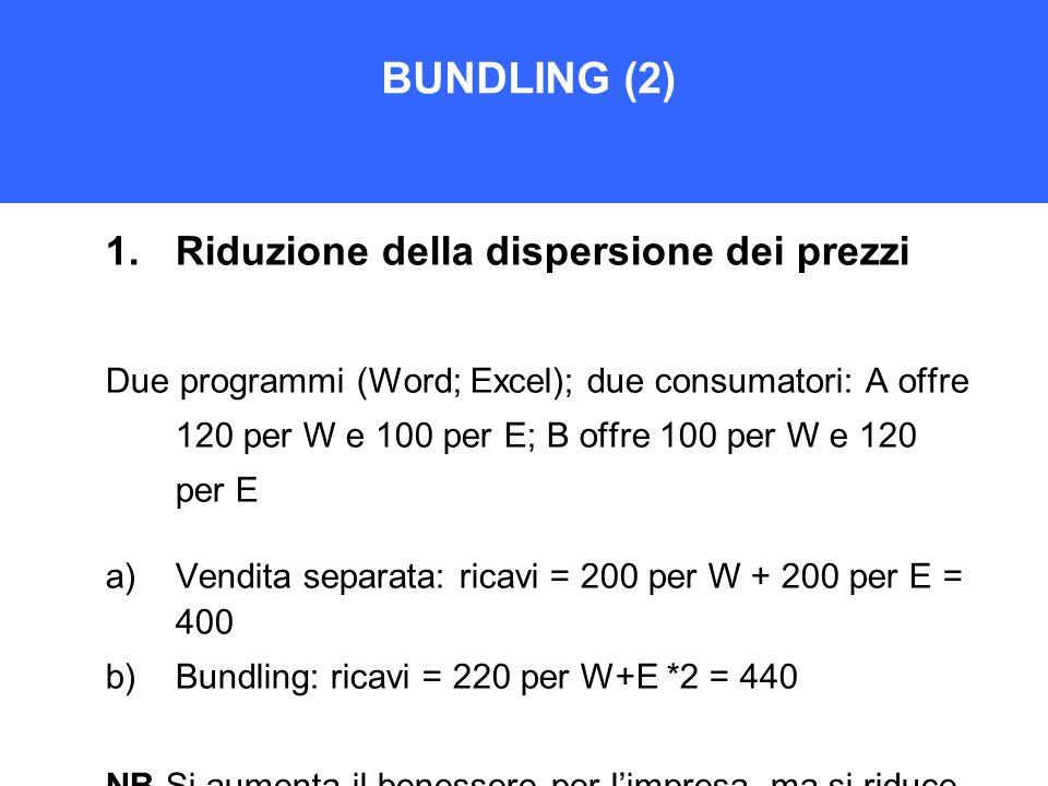 BUNDLING (2) Riduzione della dispersione dei prezzi