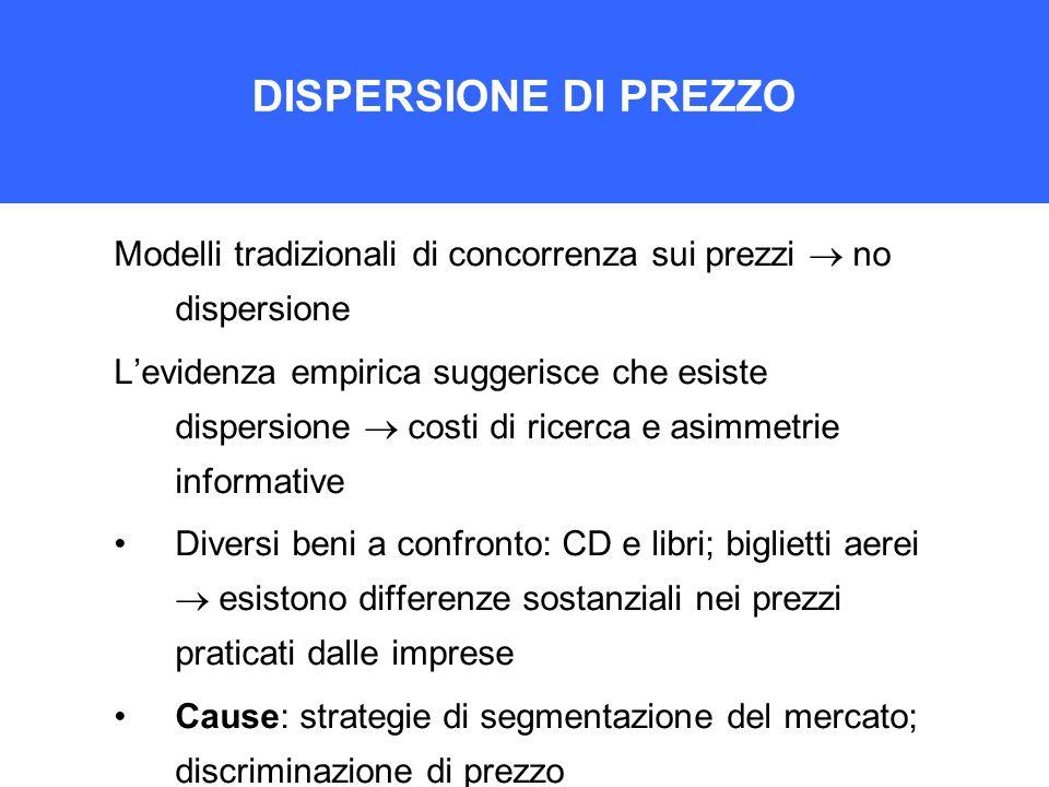 DISPERSIONE DI PREZZO Modelli tradizionali di concorrenza sui prezzi  no dispersione.