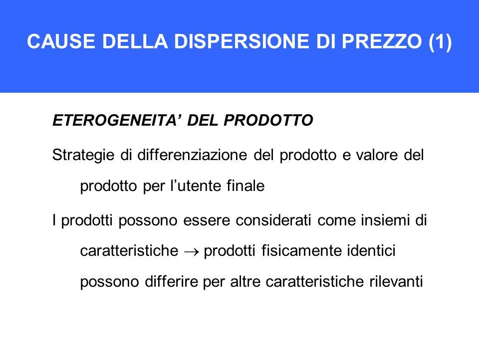 CAUSE DELLA DISPERSIONE DI PREZZO (1)