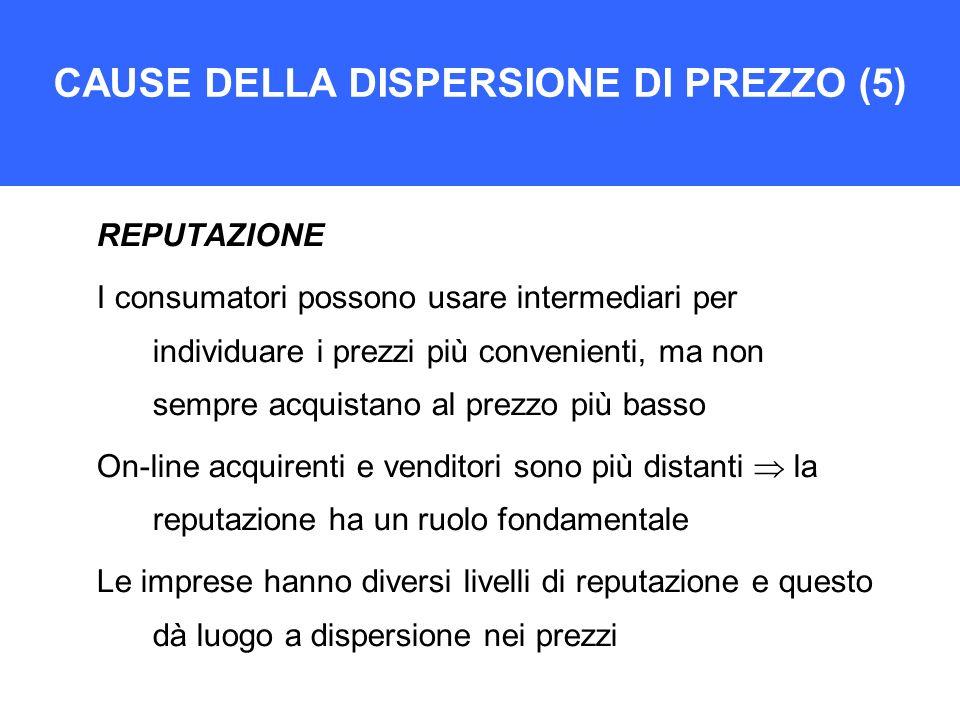 CAUSE DELLA DISPERSIONE DI PREZZO (5)