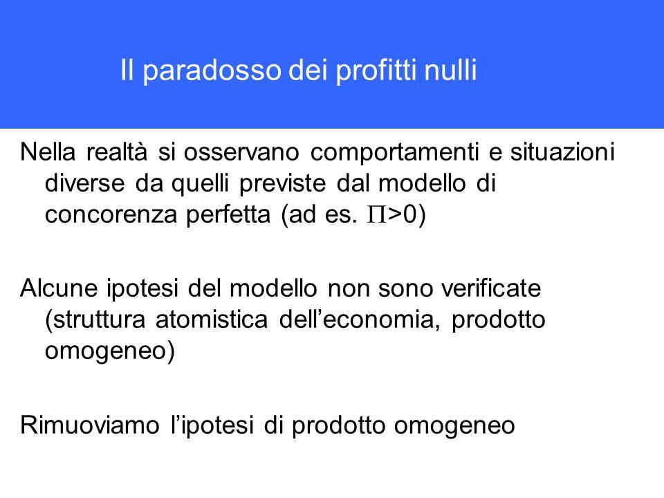 Il paradosso dei profitti nulli