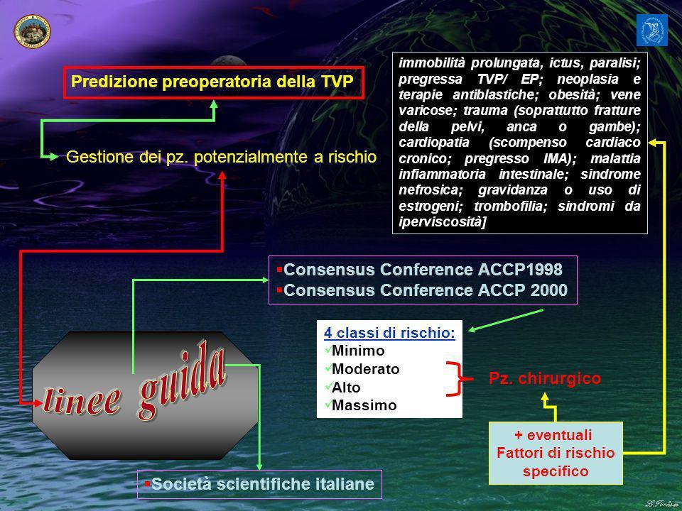 linee guida Predizione preoperatoria della TVP
