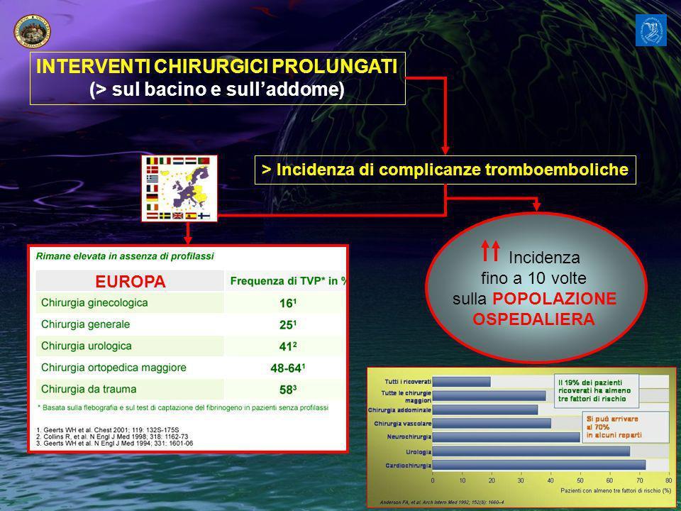 INTERVENTI CHIRURGICI PROLUNGATI (> sul bacino e sull'addome)