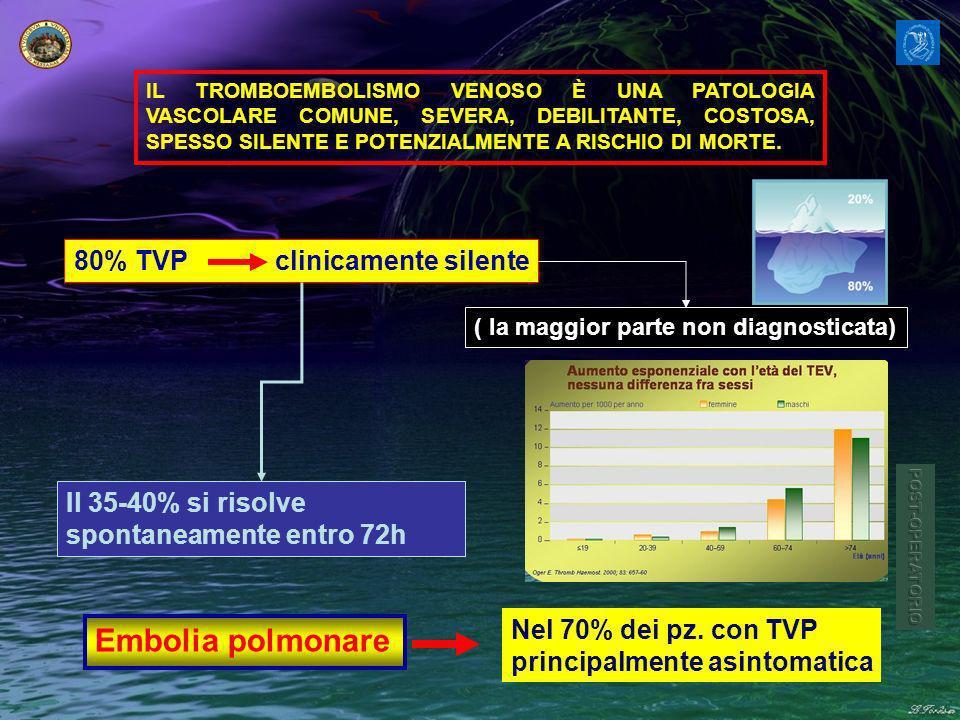 Embolia polmonare 80% TVP clinicamente silente