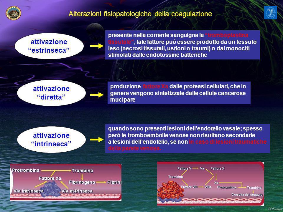 Alterazioni fisiopatologiche della coagulazione