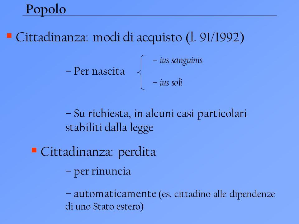 Cittadinanza: modi di acquisto (l. 91/1992)