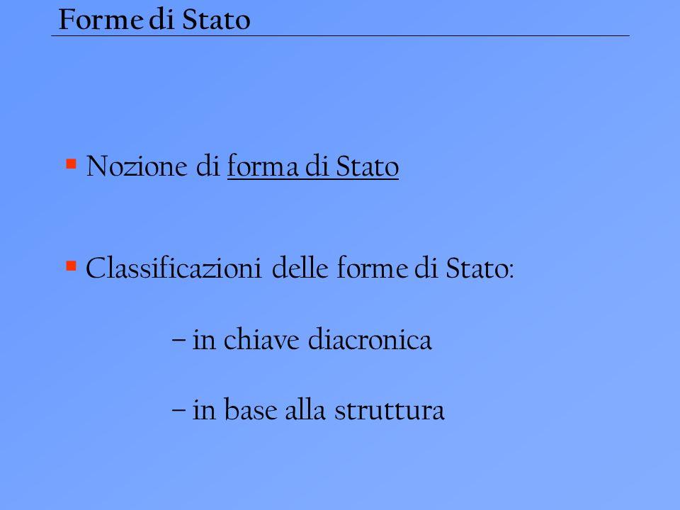Forme di Stato Nozione di forma di Stato. Classificazioni delle forme di Stato: – in chiave diacronica.