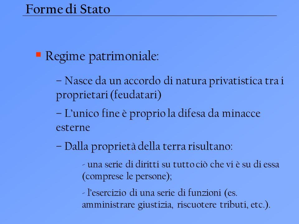 Forme di Stato Regime patrimoniale:
