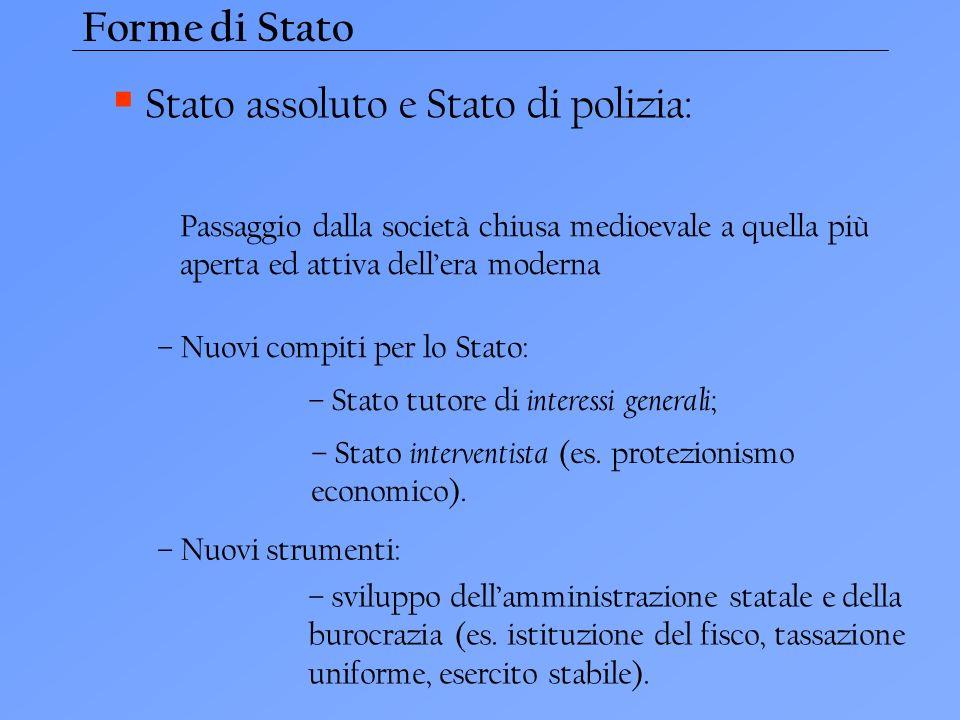 Stato assoluto e Stato di polizia: