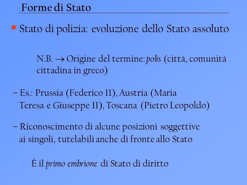 Stato di polizia: evoluzione dello Stato assoluto