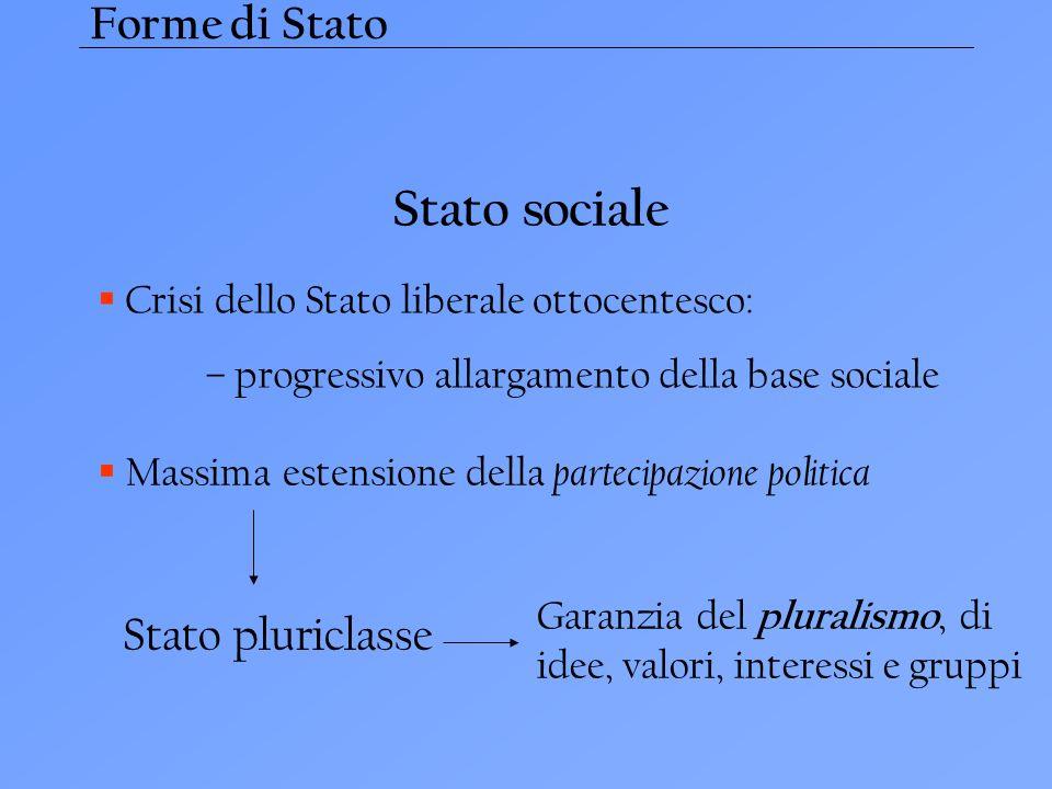 Stato sociale Forme di Stato Stato pluriclasse