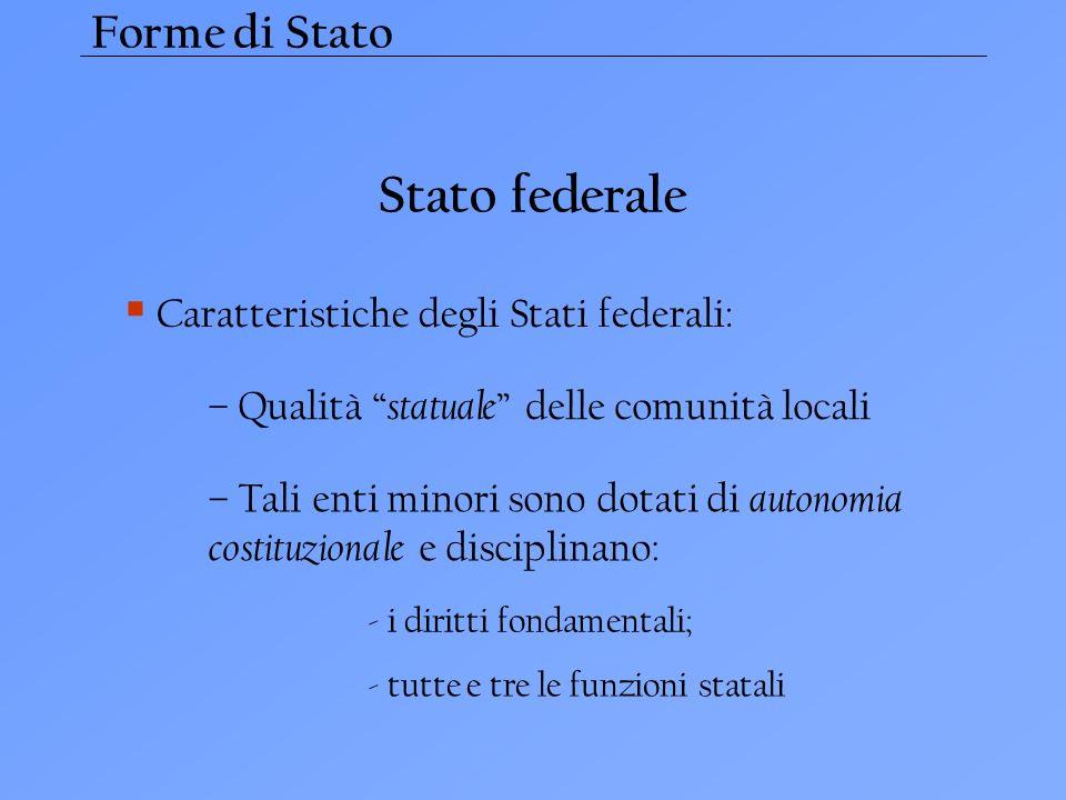 Stato federale Forme di Stato Caratteristiche degli Stati federali:
