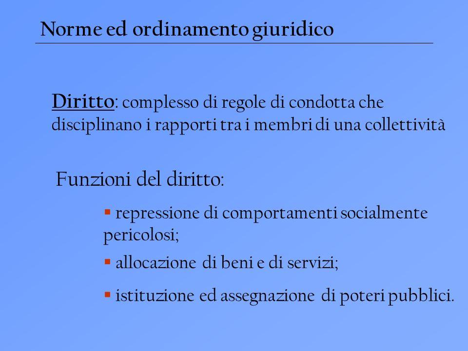 Norme ed ordinamento giuridico