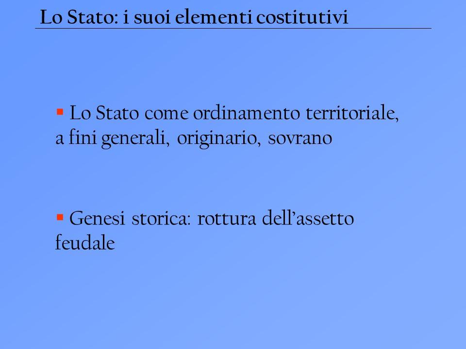 Lo Stato: i suoi elementi costitutivi