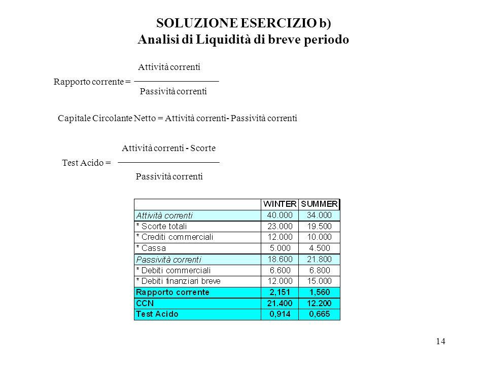 SOLUZIONE ESERCIZIO b) Analisi di Liquidità di breve periodo