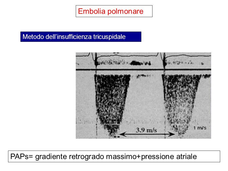 PAPs= gradiente retrogrado massimo+pressione atriale