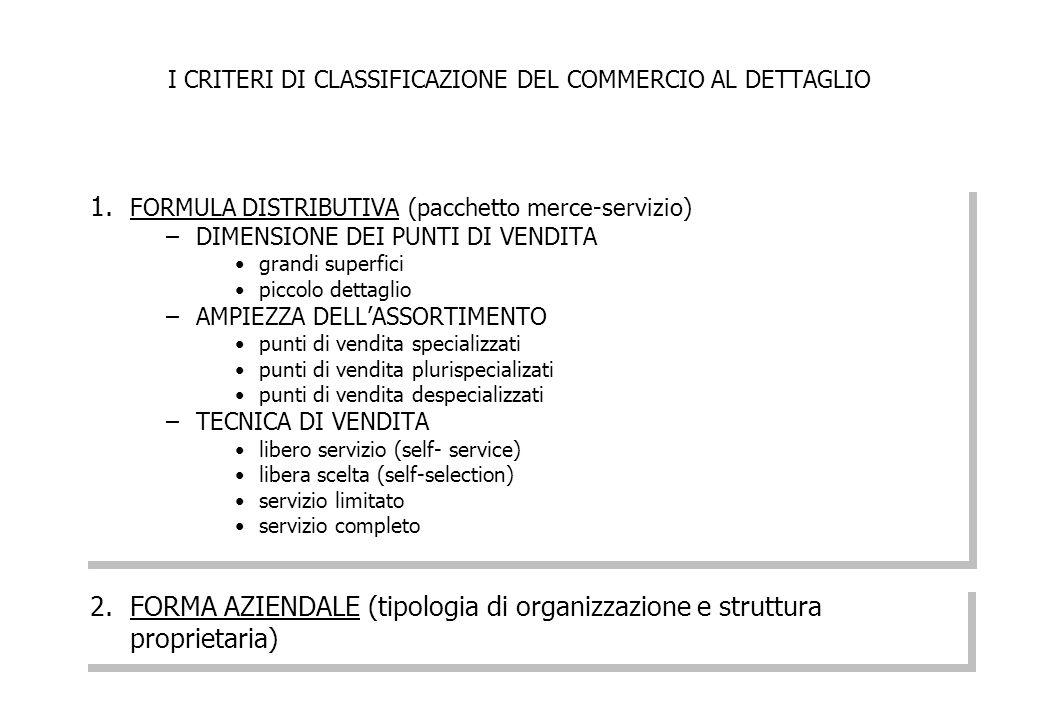 I CRITERI DI CLASSIFICAZIONE DEL COMMERCIO AL DETTAGLIO