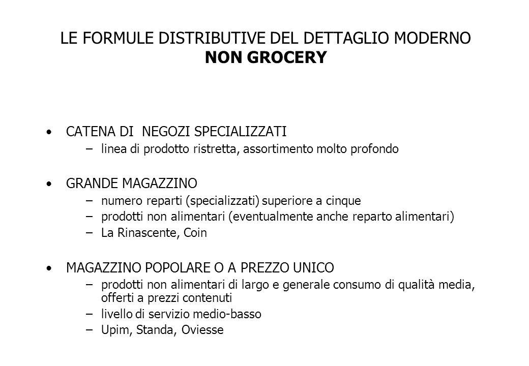LE FORMULE DISTRIBUTIVE DEL DETTAGLIO MODERNO NON GROCERY