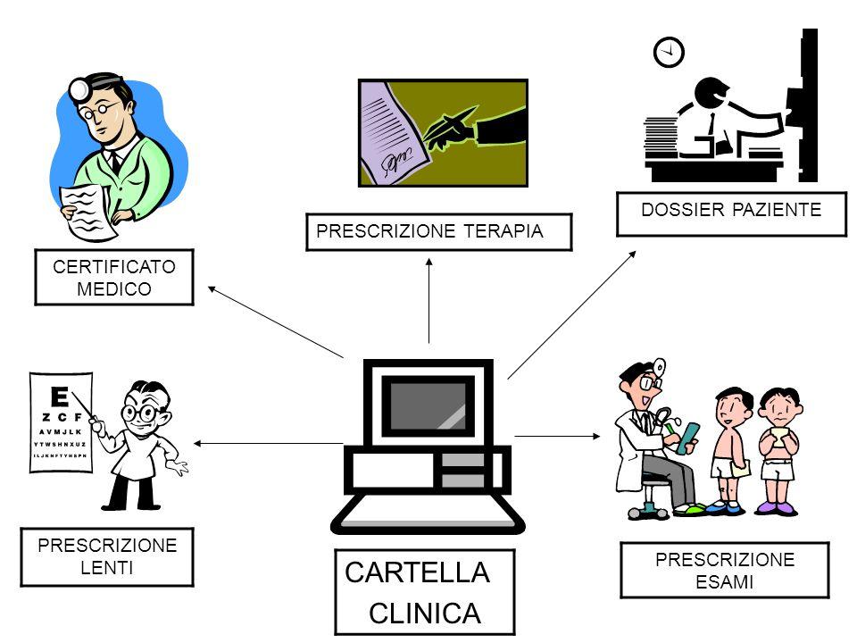 CARTELLA CLINICA DOSSIER PAZIENTE PRESCRIZIONE TERAPIA