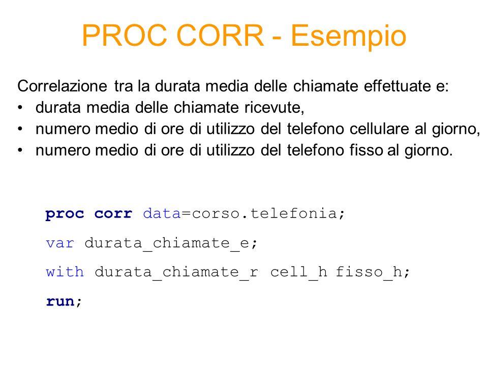 PROC CORR - Esempio Correlazione tra la durata media delle chiamate effettuate e: durata media delle chiamate ricevute,