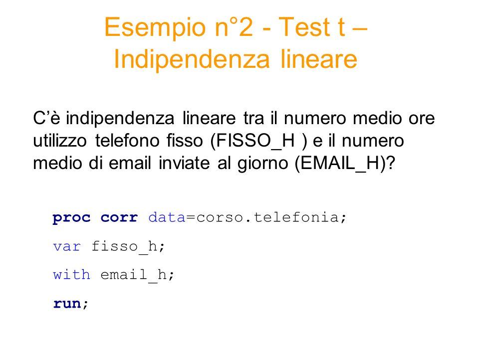 Esempio n°2 - Test t – Indipendenza lineare