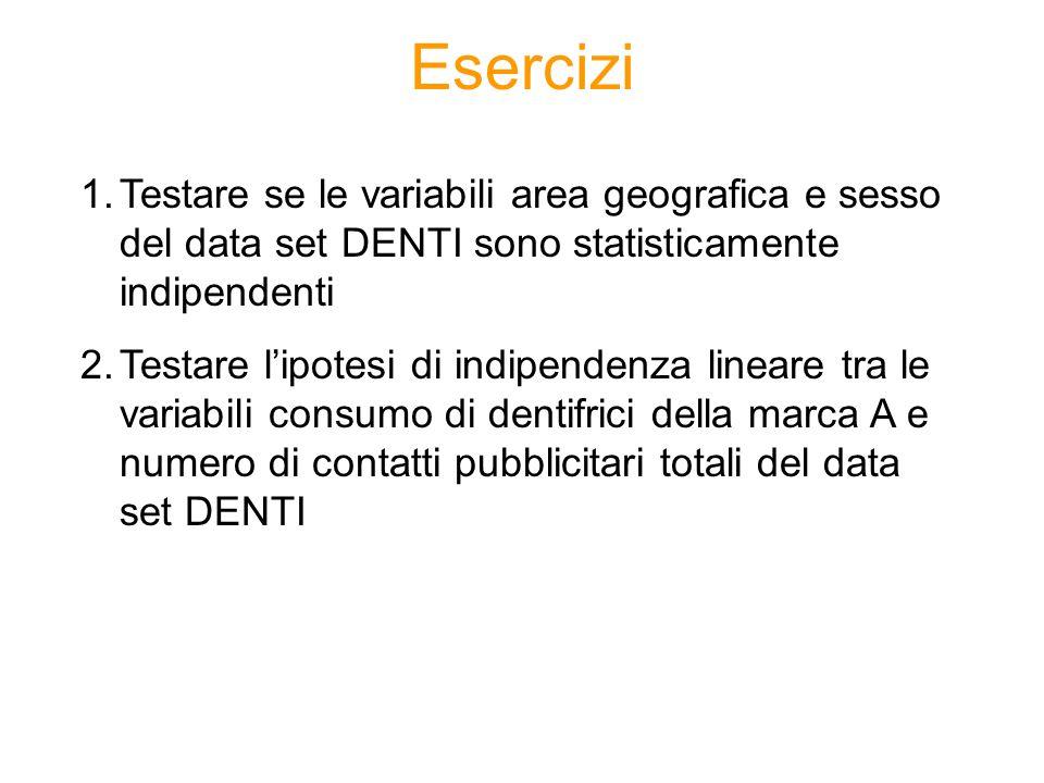 Esercizi Testare se le variabili area geografica e sesso del data set DENTI sono statisticamente indipendenti.