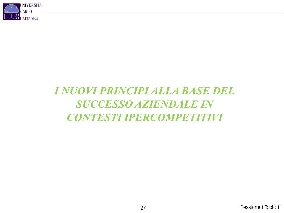 I NUOVI PRINCIPI ALLA BASE DEL CONTESTI IPERCOMPETITIVI