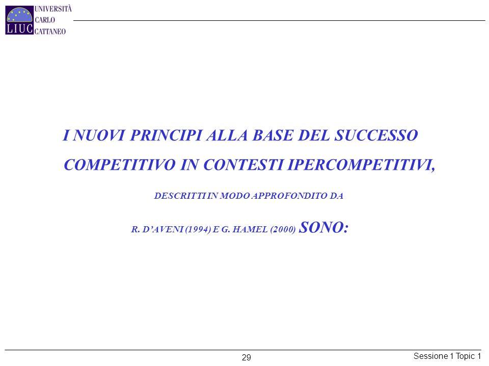 R. D'AVENI (1994) E G. HAMEL (2000) SONO: