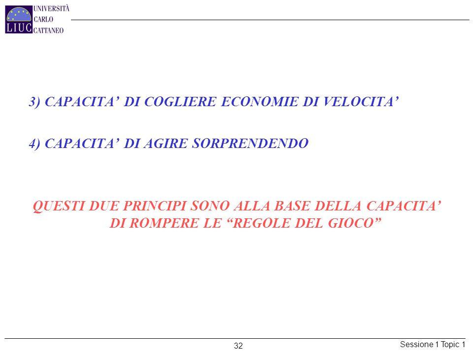 3) CAPACITA' DI COGLIERE ECONOMIE DI VELOCITA'