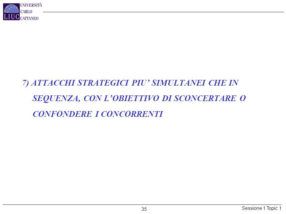 7) ATTACCHI STRATEGICI PIU' SIMULTANEI CHE IN SEQUENZA, CON L'OBIETTIVO DI SCONCERTARE O CONFONDERE I CONCORRENTI