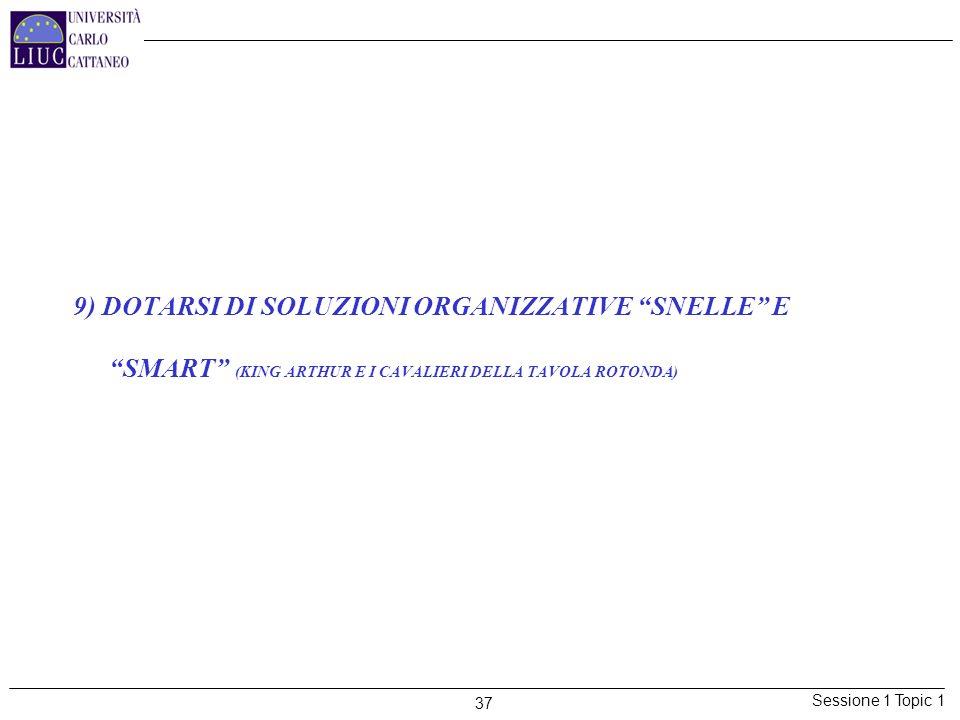 9) DOTARSI DI SOLUZIONI ORGANIZZATIVE SNELLE E SMART (KING ARTHUR E I CAVALIERI DELLA TAVOLA ROTONDA)