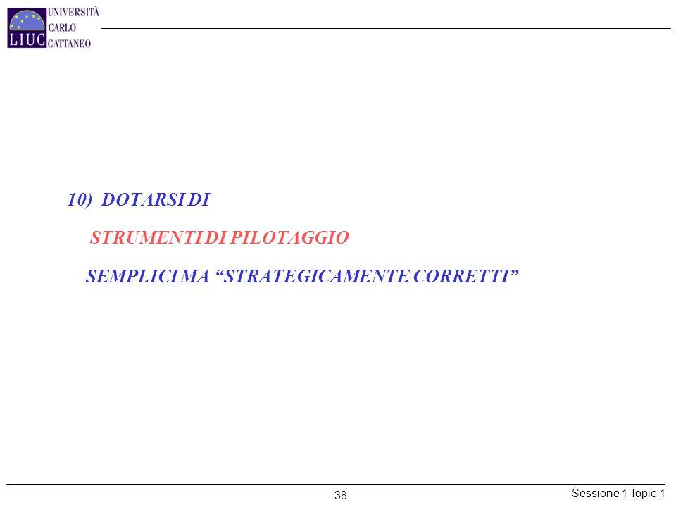 10) DOTARSI DI STRUMENTI DI PILOTAGGIO SEMPLICI MA STRATEGICAMENTE CORRETTI