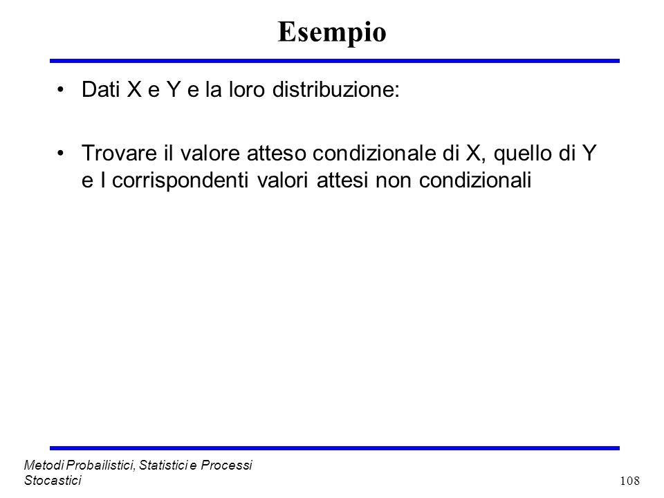 Esempio Dati X e Y e la loro distribuzione: