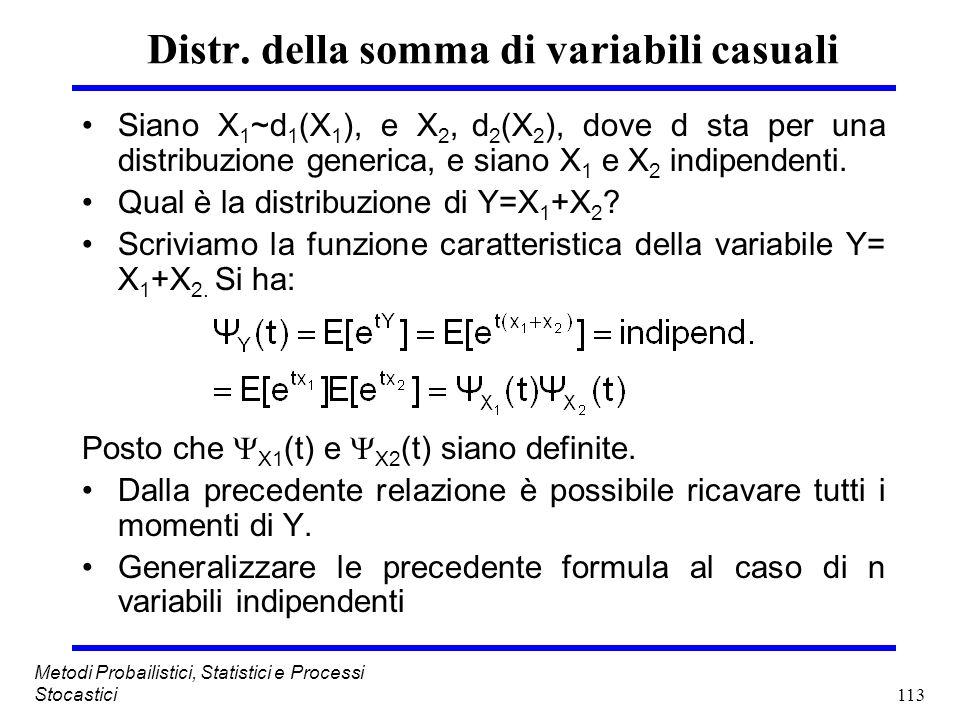 Distr. della somma di variabili casuali