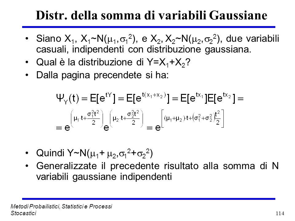 Distr. della somma di variabili Gaussiane