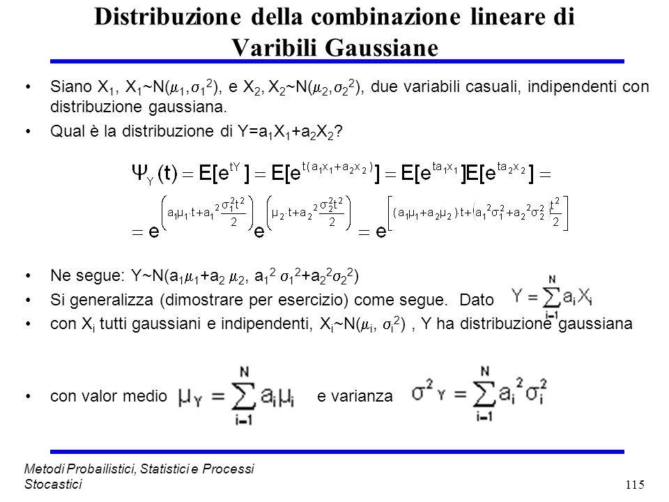 Distribuzione della combinazione lineare di Varibili Gaussiane
