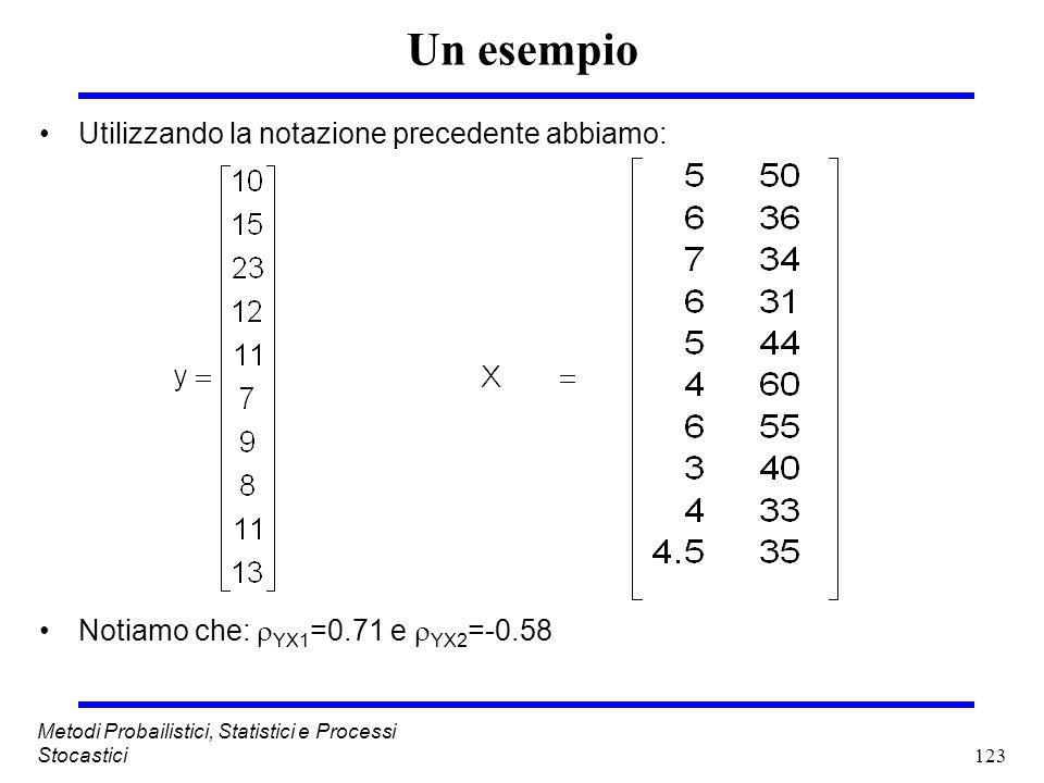 Un esempio Utilizzando la notazione precedente abbiamo: