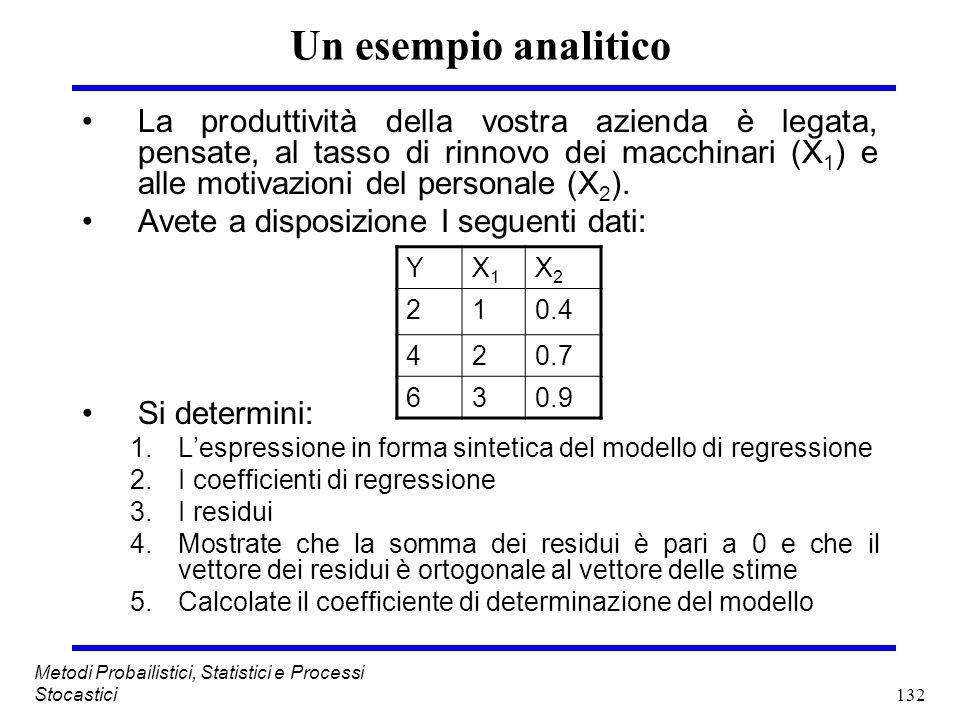 Un esempio analitico