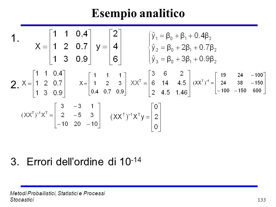 Esempio analitico Errori dell'ordine di 10-14