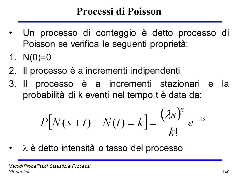 Processi di Poisson Un processo di conteggio è detto processo di Poisson se verifica le seguenti proprietà: