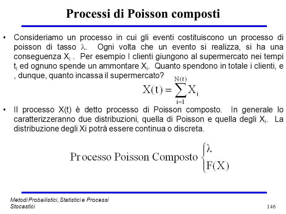 Processi di Poisson composti