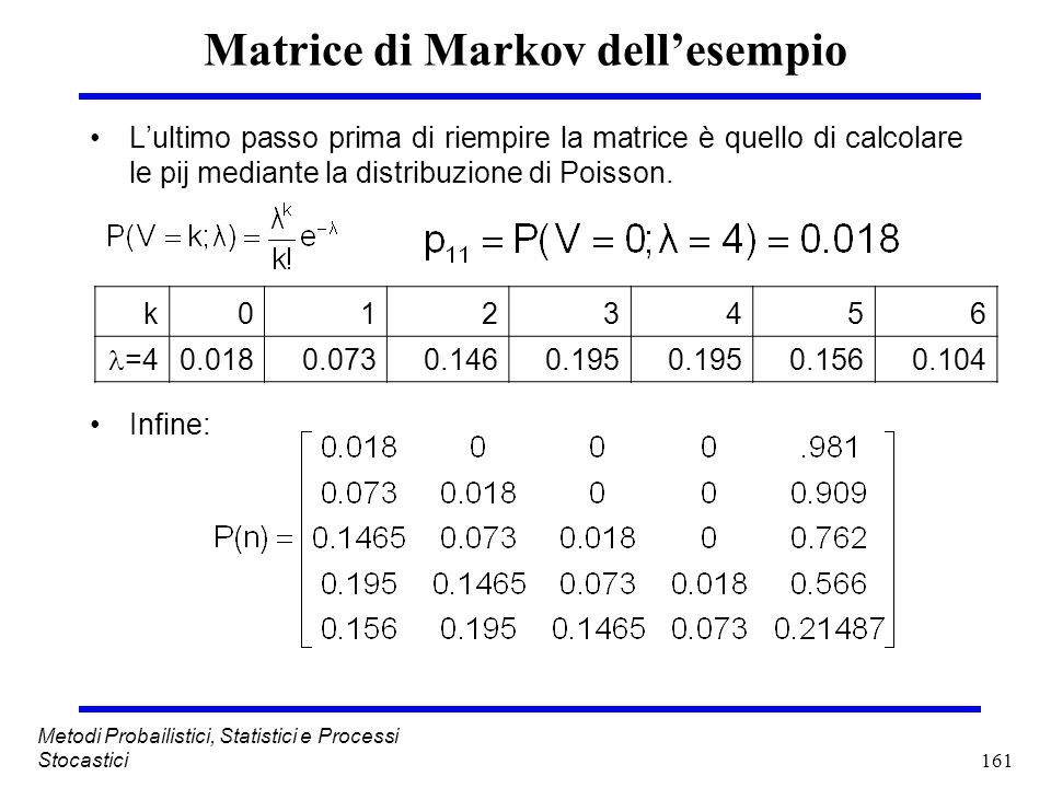 Matrice di Markov dell'esempio