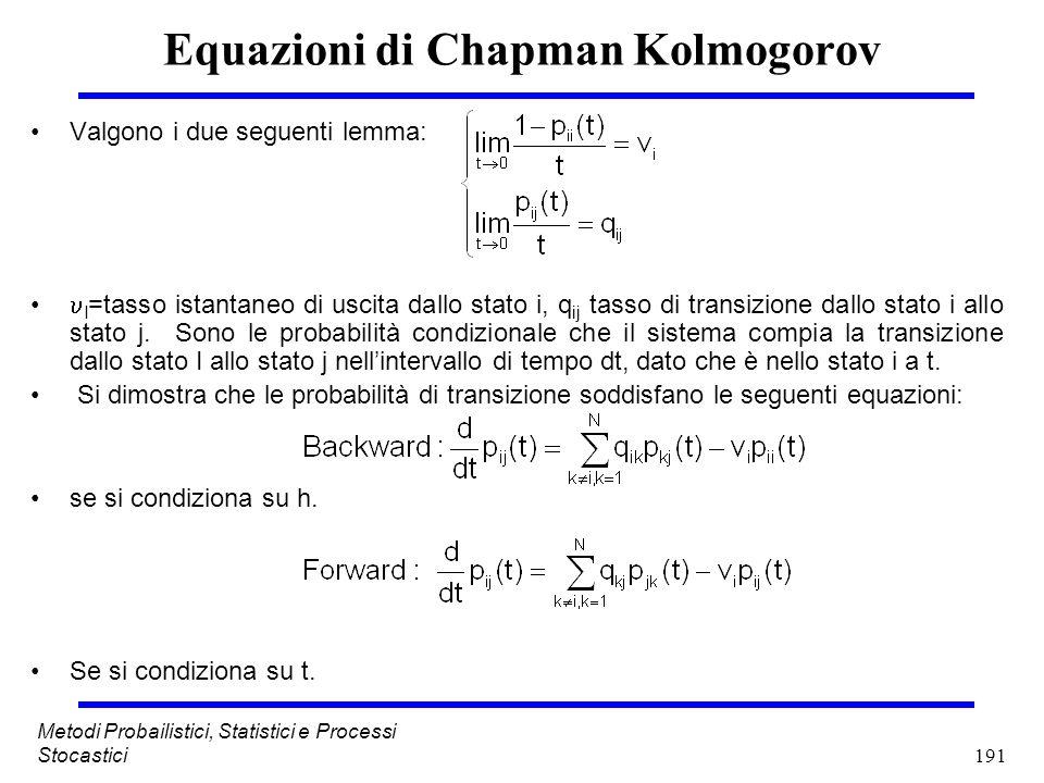 Equazioni di Chapman Kolmogorov